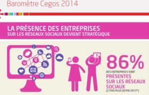 Barometre Social media Cegos 2014
