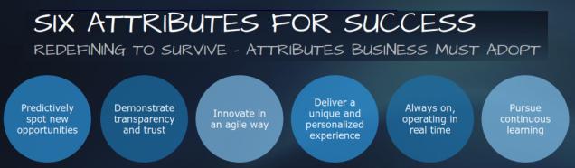 EMC six attributes